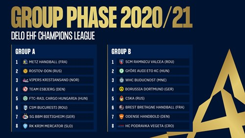 Group phase draw sets the path for the DELO EHF Champions ...